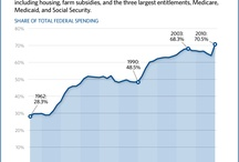 Healthcare & Entitlements / by Americans for Prosperity