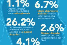 The Numbers / What is mental health?  How many people are impacted?  Look here for some statistics and facts related to mental health.  / by Mental Health America