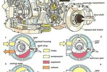 Engine Diagram / Southwest Engines is the largest used engines database in the U.S. offering the lowest prices and highest quality. Popular used engines and transmissions we carry include Honda Civic and Accord Vtech Engines, Ford Ranger, Ford F150, Ford Explorer, Toyota Camry, Tacoma engines and much more. Visit us on http://www.swengines.com/   / by SWEngines