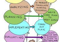 Nursing / by Nicole Milton