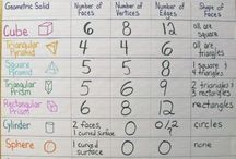 Math Charts / by Sherrie Nackel