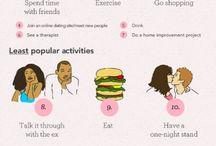Infographics I love / by Julie Spira
