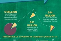 Special Education Infographics / by eLearning Infographics