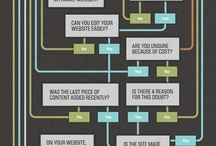 tips / by Social Media Church
