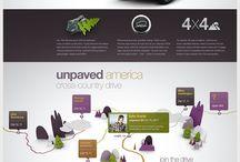 UI Websites / by Catherine Verfaillie