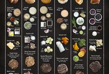 infographics / by Matching Food and Wine