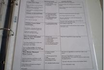 meal planning  / by Robin Smith