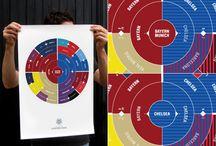 infografiando la info / by Hugo Berbel
