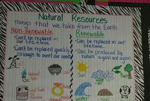 natural resources / by Tlell Maria