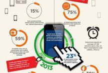 The world of digital marketing  / by Haley Johnson