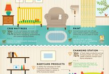 FYI Infographics / Creative ways to explain important information / by Healthy Home Company