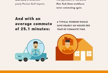 Working at Home - Telecommuting Jobs / by MoneyMakingMommy.com