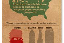 Infographics / by Jennifer Cisney
