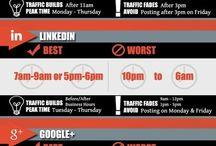 Social Stuff! / by Proximity Marketing