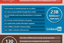 Social Media / Social Media Infographics  Submitted by : http://www.infographictrenders.com / by Infographic TRenders