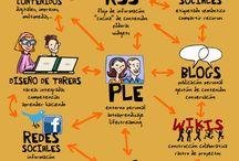 Infografias educacion / by VDXonLIne Villa Dolores
