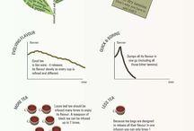 Tea fun facts / by Tasty Teaz