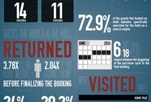 Tourismus / Alles zum Thema Tourismus. Infografiken, Hotels & more / by Patrick Adamle