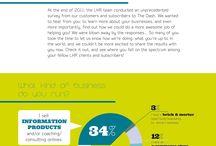 Infographics / by LKR Social Media