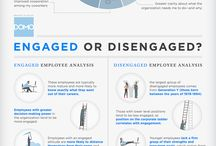 Workplace Infographics / by Baudville