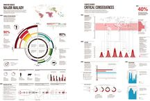 Data Visualization / by jeremy beasley