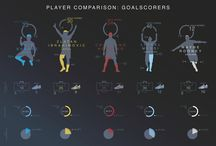 110% Competition / The winning entries to Opta's 110% infographic competition / by Opta