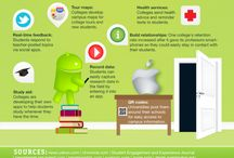 Education Infographics / Fun and interesting facts in the form of infographics. / by Ashland University