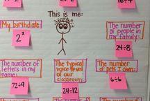 5th grade math / by Dana Crocker