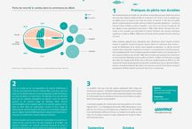 Data Visualization / Infographic / by Audrey Delorme