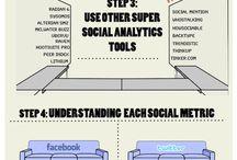 Social Media / by Tom Kadlec Honda