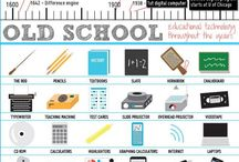 Education Infographics / by Lisa Dabbs