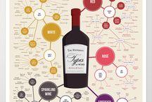 Infographics / by Emese Szabo