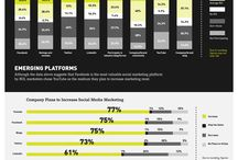 Social Media Infographics we like / Social Media - in pictures! / by Scalable Social Media - Online Inbound Marketing