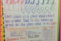 School- Math (place value) / by Katie Dwyer Fugate