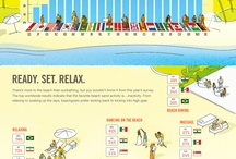 Travel Information / by Bianca Jessica