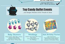 Party Ideas / by Jenna Ricciardi