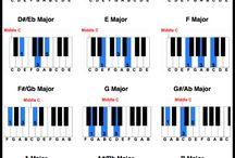 PIANO / by Teresa Winings