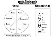 """Spanish Text Set - Present Tense Verb Conjugation / This is a compilation of texts to inocorporate into a lesson regarding present tense conjugation. The question to be answered through this text set is, """"In what ways can learning present tense help you in other Spanish grammar or culture?"""" / by Kaylee Ferguson"""