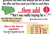 Money Matters / by Career Development Ctr SUNY Plattsburgh