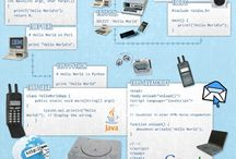 Geek Infographics / by Amy Tucker