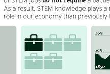 What is a STEM job / by NIU STEM