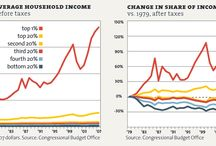 Chart Magic / The best looking data on the web / by Mother Jones