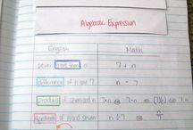 Math Education Info / by Kellie P