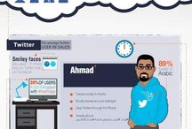 Social Saudis / Pins about Social Saudis hand-picked by Pinner Maher Mashaal | See more about infographic, social media marketing and social media. / by Maher Mashaal