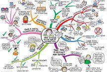 Study Tips / by Fontbonne University Advising