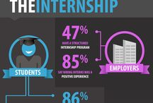 Internships / by UIU Office of Career Development