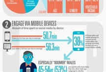 E-commerce / by WSI (We Simplify Internet Marketing)