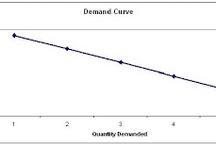 Economics Jerk / by Wilmington College Cincinnati