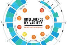 Big Data / by Tech Talk