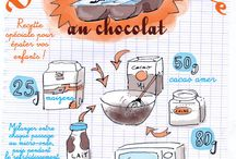 Recettes / by Pauline (Lalaith) Dehouck